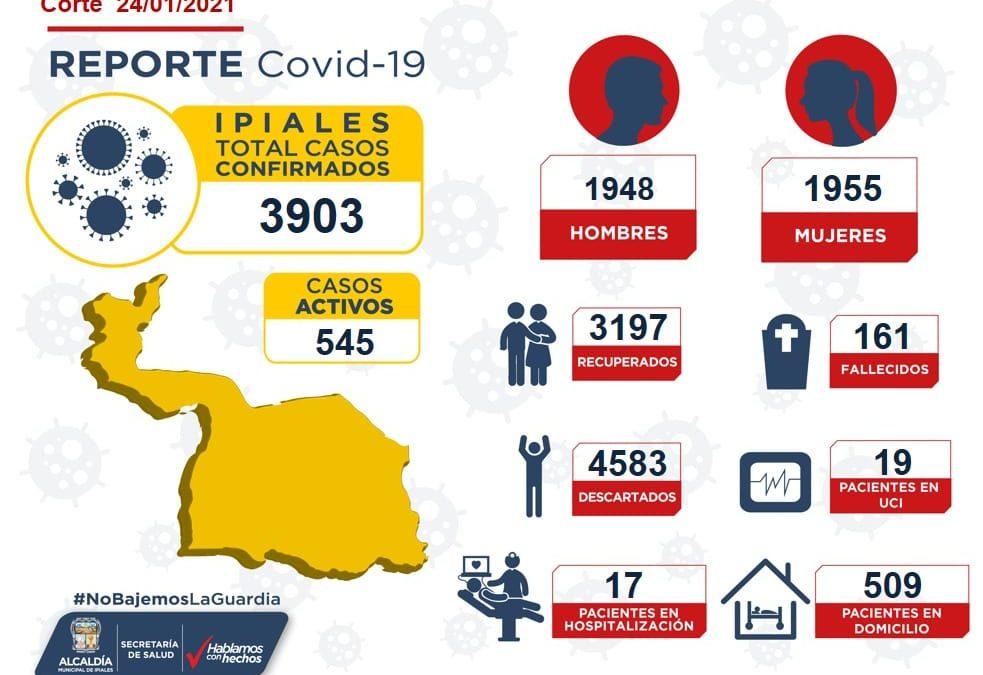 El mas alto número de muertes por Covid-19 se reporta en Ipiales desde el inicio de la pandemia.