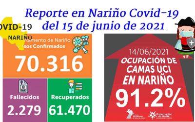 Disminuye cifra de nuevos afectados por el Covid-19, ello no significa que baje la curva de contagios
