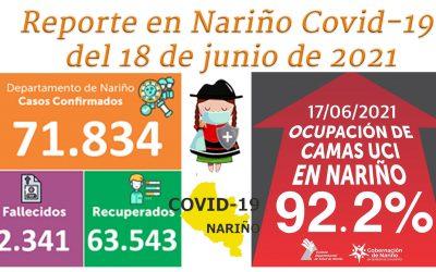 Con 98 nuevos positivos, la cifra mas alta del pico de la pandemia, Ipiales suma 7.037 casos Covid-19