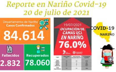 Curva de coronavirus desciende en Nariño: 84 nuevos casos, 7 fallecidos y el 76% de ocupación en UCI.
