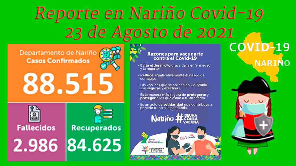 Nuevo reporte sobre el Covid-19 en Nariño