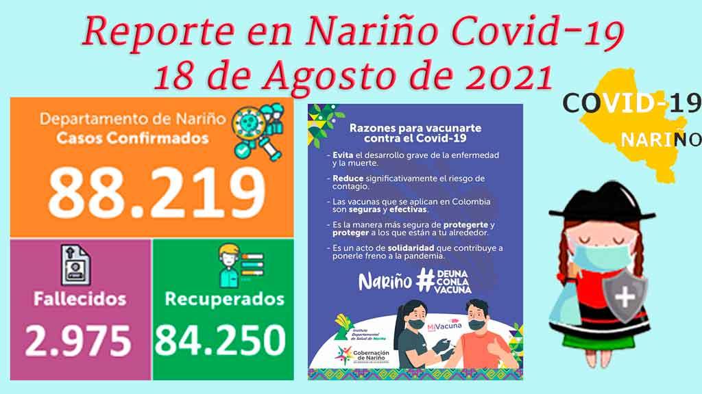 Ipiales reporta cero casos de contagios y muertes por Covid-19