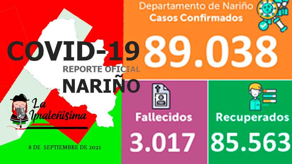 A pesar de la reducción en positivos diarios, Nariño arribó a los 89.000 contagios desde el inicio de la pandemia.