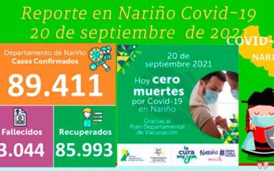 En lo que va corrido septiembre Nariño ha reportado tres días con cero fallecidos por la Covid-19.